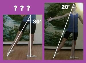 высота ноги в градусах
