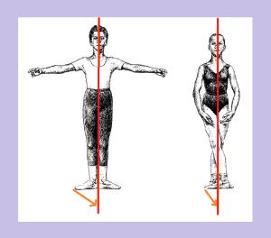 направление носка рабочей ноги из пятой и первой позиции
