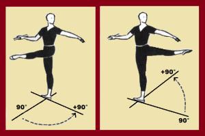 Demi rond de jambe на 90°