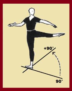 Demi rond de jambe на 90° с положения в сторону в положение назад1