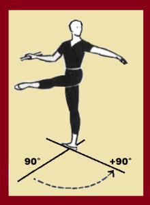 Demi rond de jambe на 90° с положения вперёд в положение в сторону 1