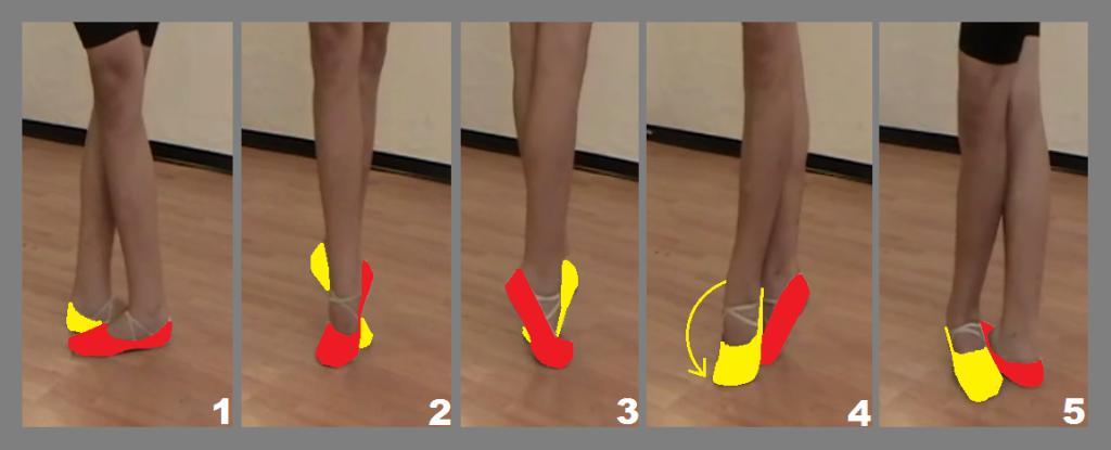 Поворот в пятой позиции на середине. Ноги