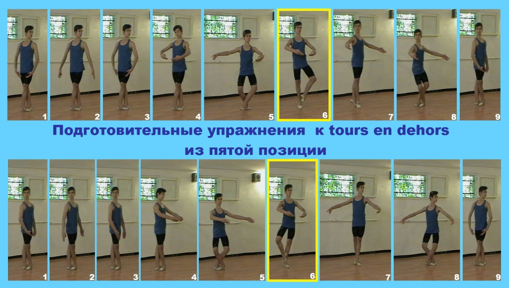 Подготовительные упражнения к tours en dehors из пятой позиции