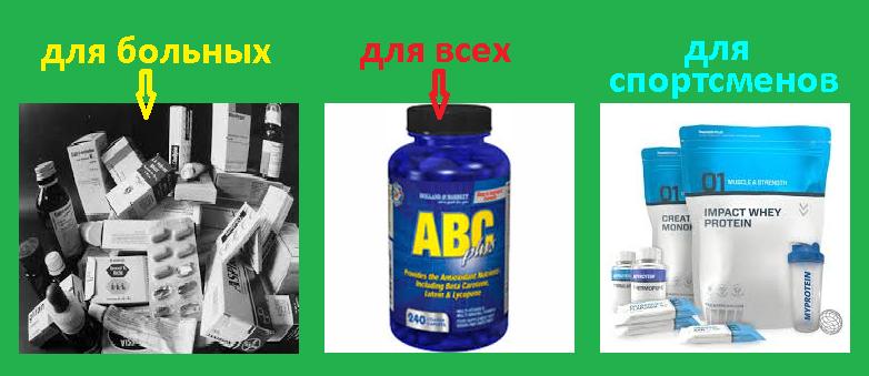 лекарства, витамины, пищевые добавки